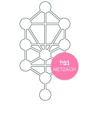 Netzach | Netsaj #Kabbalah