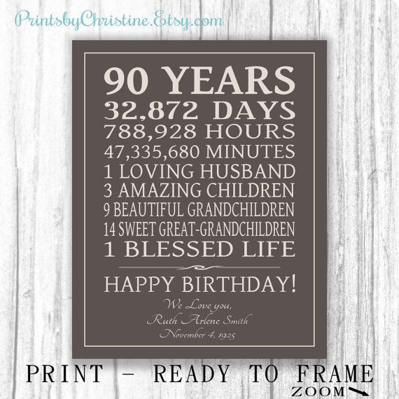 Image Result For 90th Birthday Ideas Gifts Dad