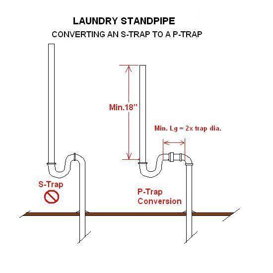 Washer Plumbing Diagram