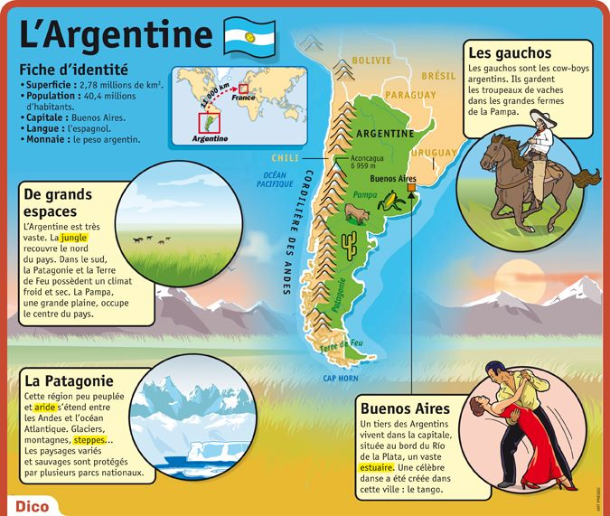 expose sur l argentine