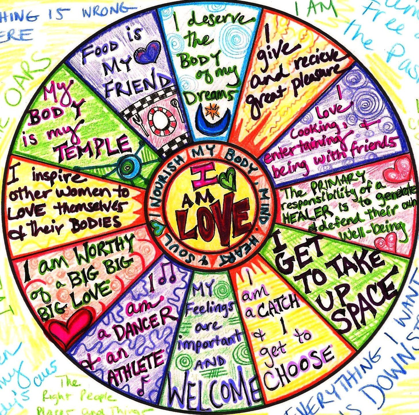 Focus Wheel I Saw This After A Friend Was Sharing With Me