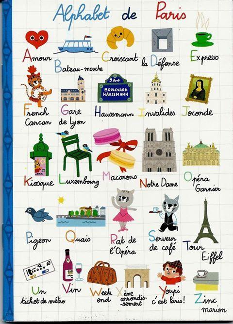 """The """"Alphabet de Paris"""" - so cute! Please like and share."""