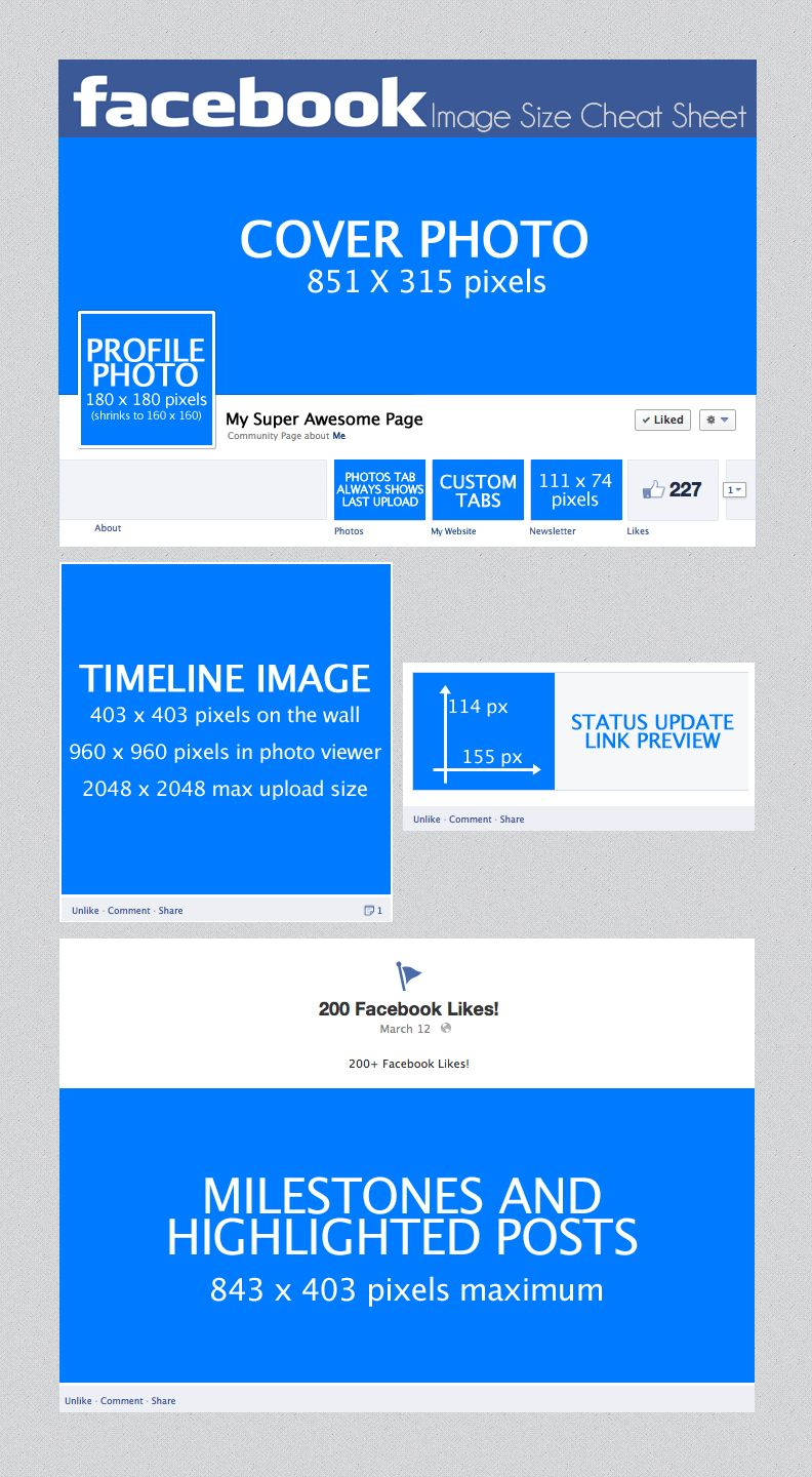 Facebook Photo Size Cheat Sheet! | Posts, Timeline and Cheat sheets