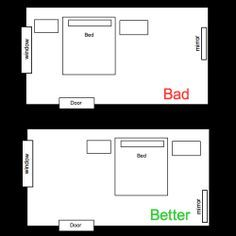 Feng Shui Bedroom Pinterest Bedrooms And Beds Mirrors How Place
