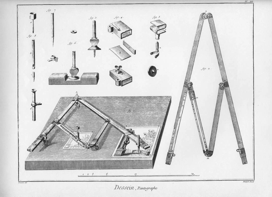 Scaling Machine In 1603 Christoph Scheiner Built A Pantograph To Drawing Scale Diagrams Copy And