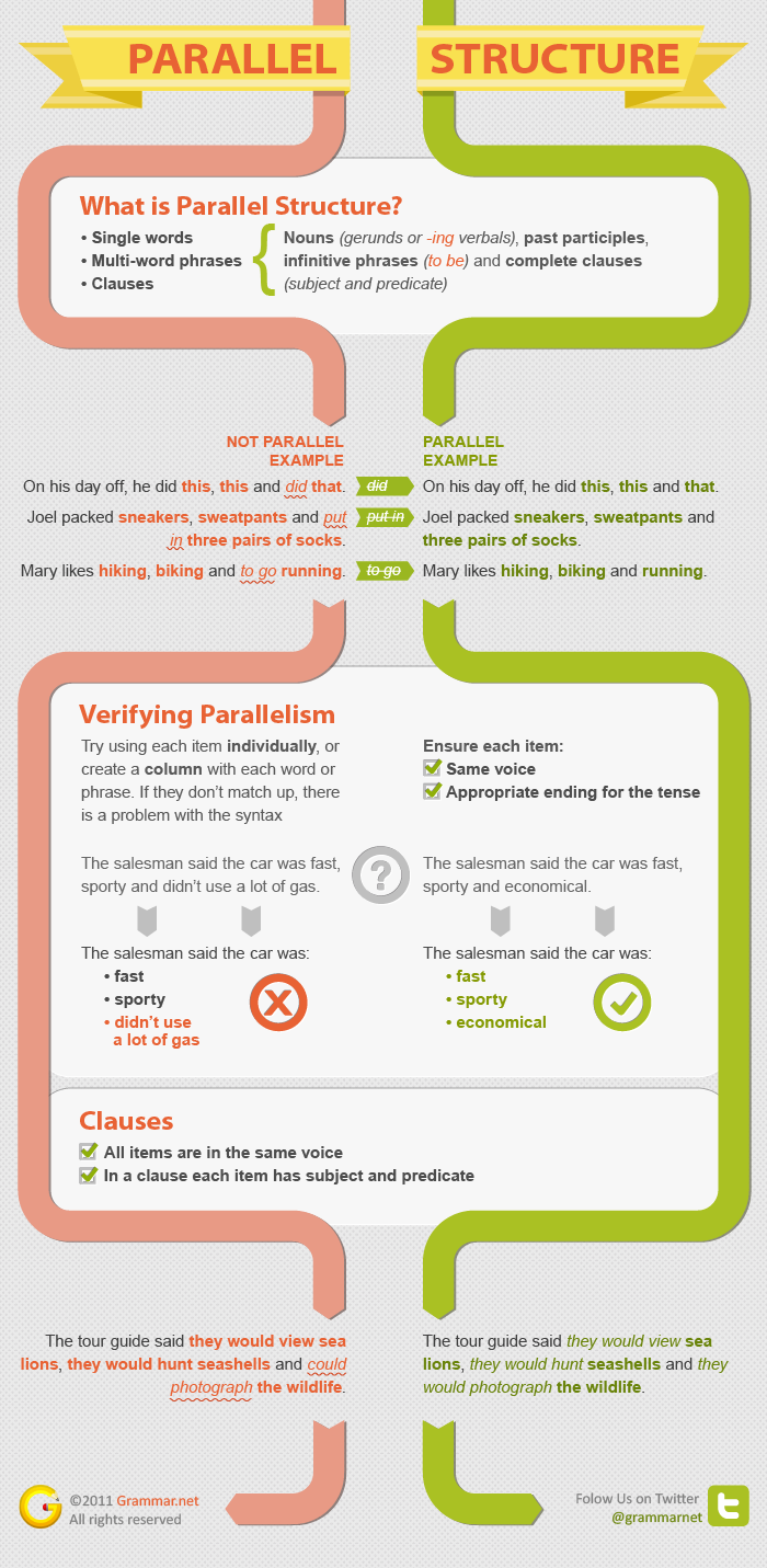 Aprende Ingles Estructura Paralela Infografia Infographic Education Tics Y Formacion Teaching High School English Teaching Writing Teaching Grammar [ 1431 x 700 Pixel ]