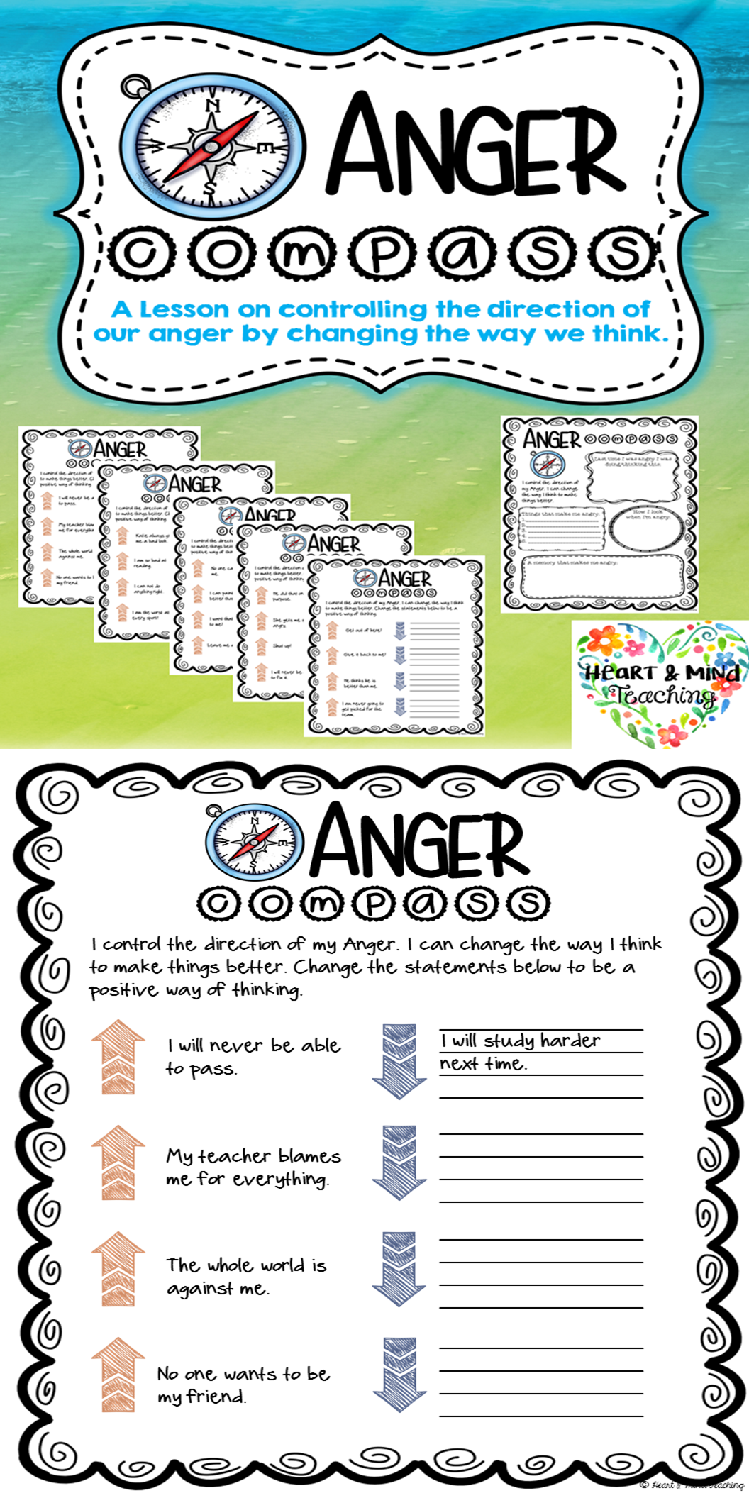 Anger Compass For Anger Management