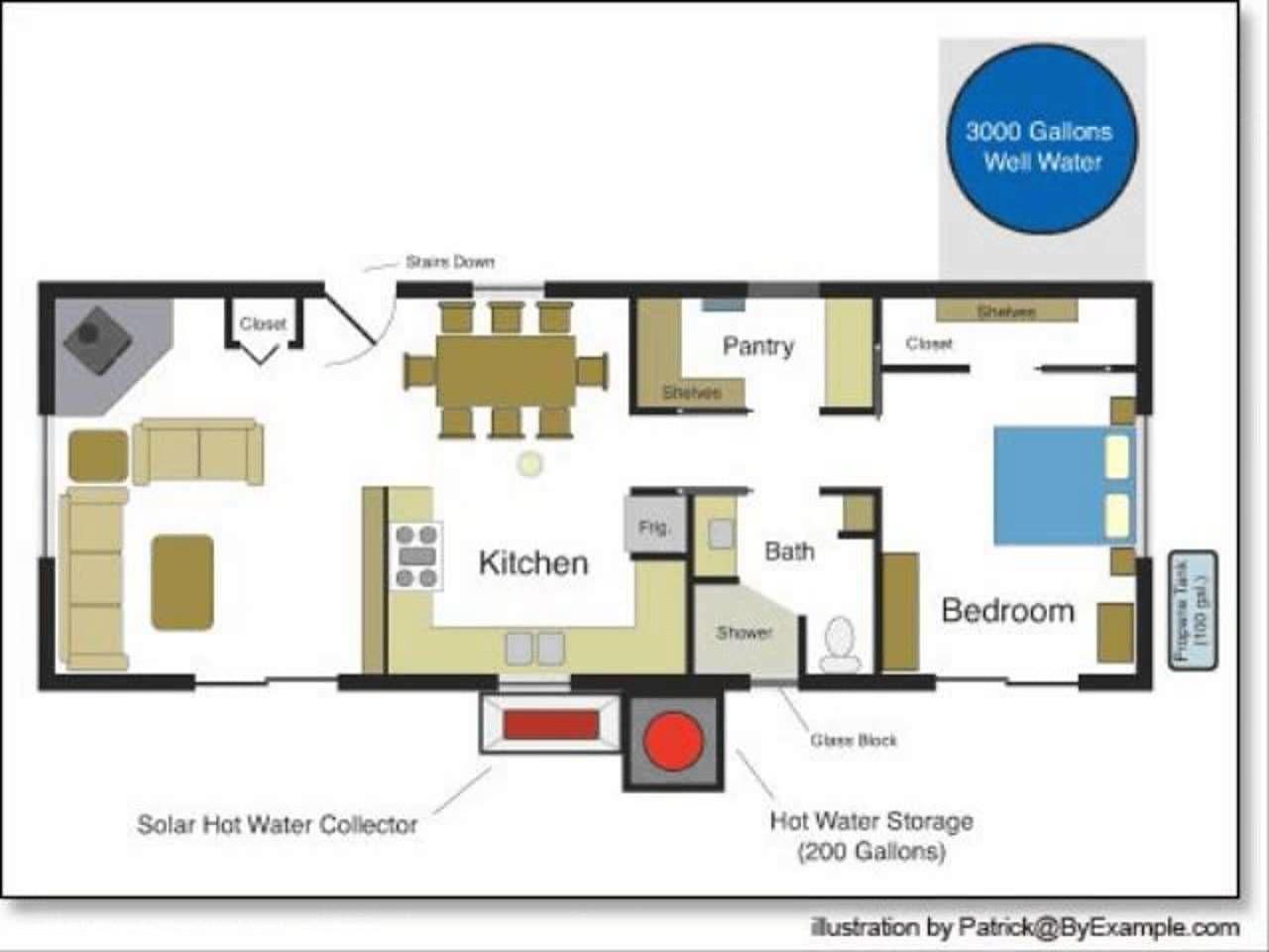rectangular house plans design | house style | pinterest | house