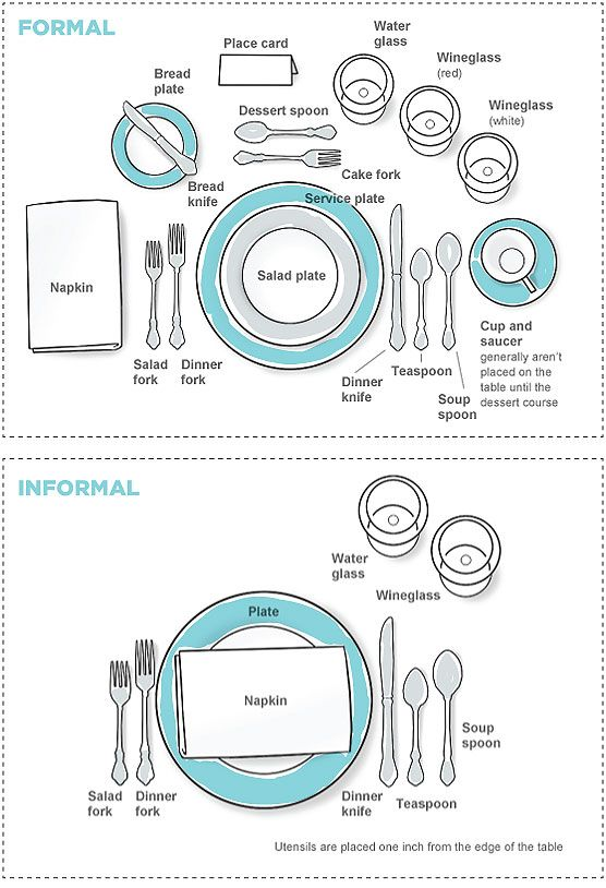 Formal Breakfast Table Setting how to set a table, formal or informal. | solutions | pinterest