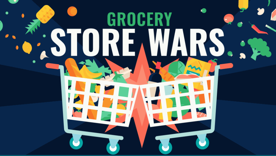 Winning The Grocery Store Wars [Infographic] Grocery