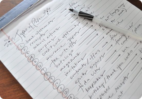 tips for organizing all the paper clutter