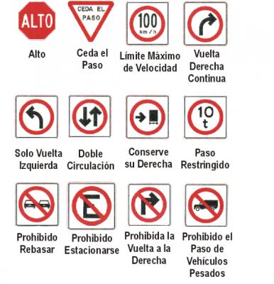 Pin De Carrizo Patricia En Transito Señales De Transito Educacion Vial Para Niños Señales De Tráfico