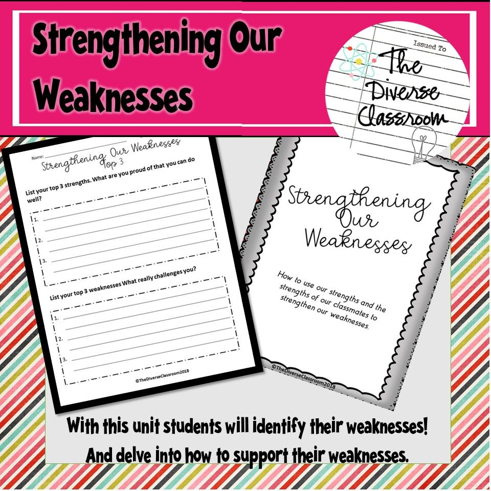 Growth Mindset - Strengthening Our Weaknesses - Back to