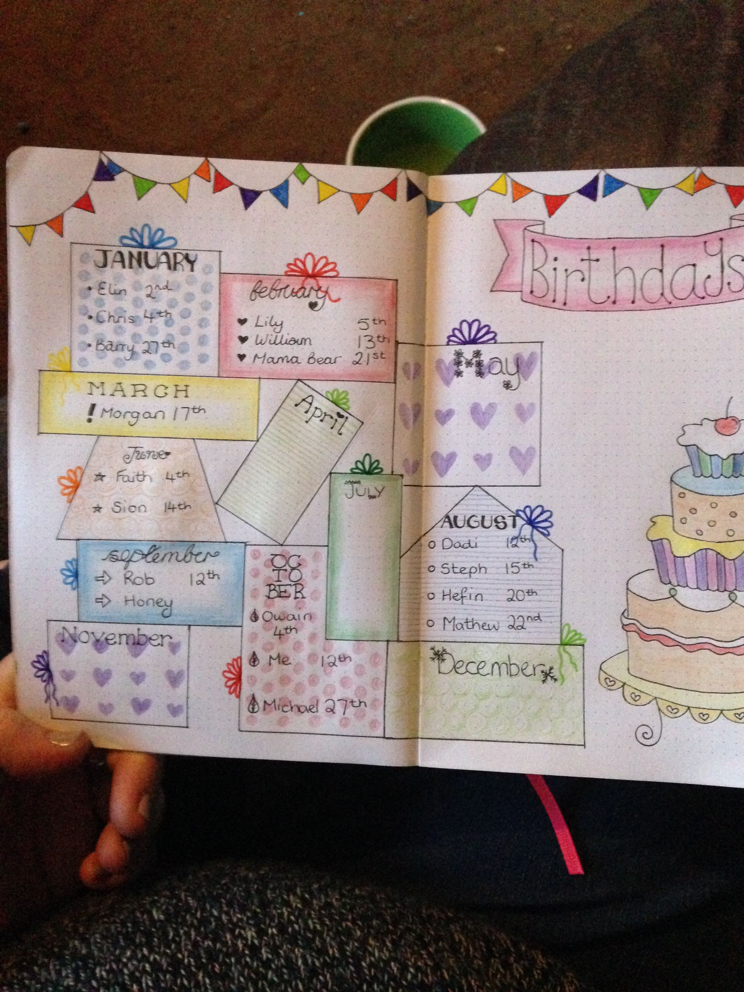 My birthday reminder pages in my bullet journal. Love this ...