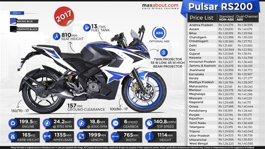 StateWise Exshowroom Price List of 2017 Bajaj Pulsar