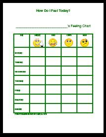 Feeling charts feelings chart free behavior charts for a