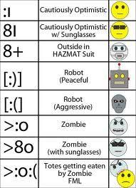Special Smiley Code For Facebook Free Hack Tricks Facebook Emoticons Funny Emoticons Coding