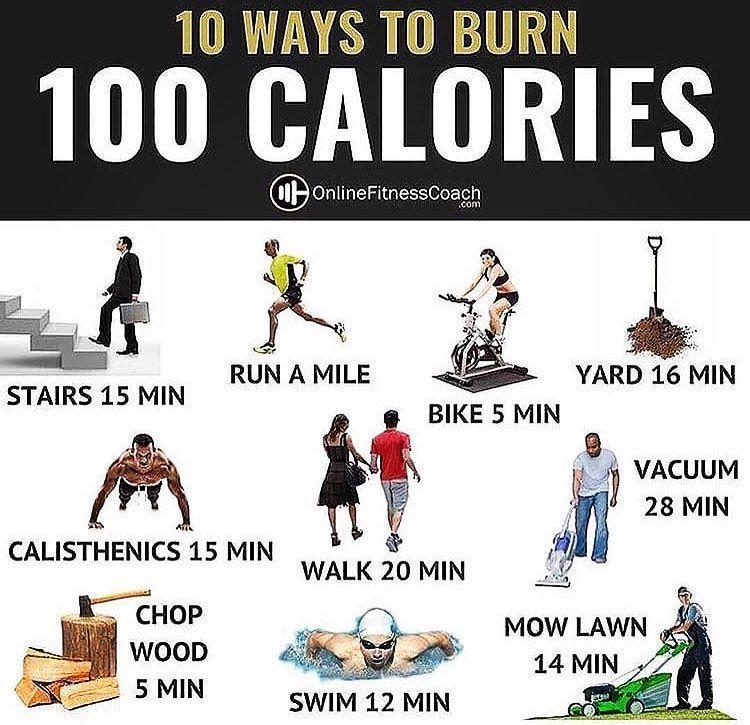 "Best Diet Plans on Instagram: ""10 Simple ways to burn 100 ..."