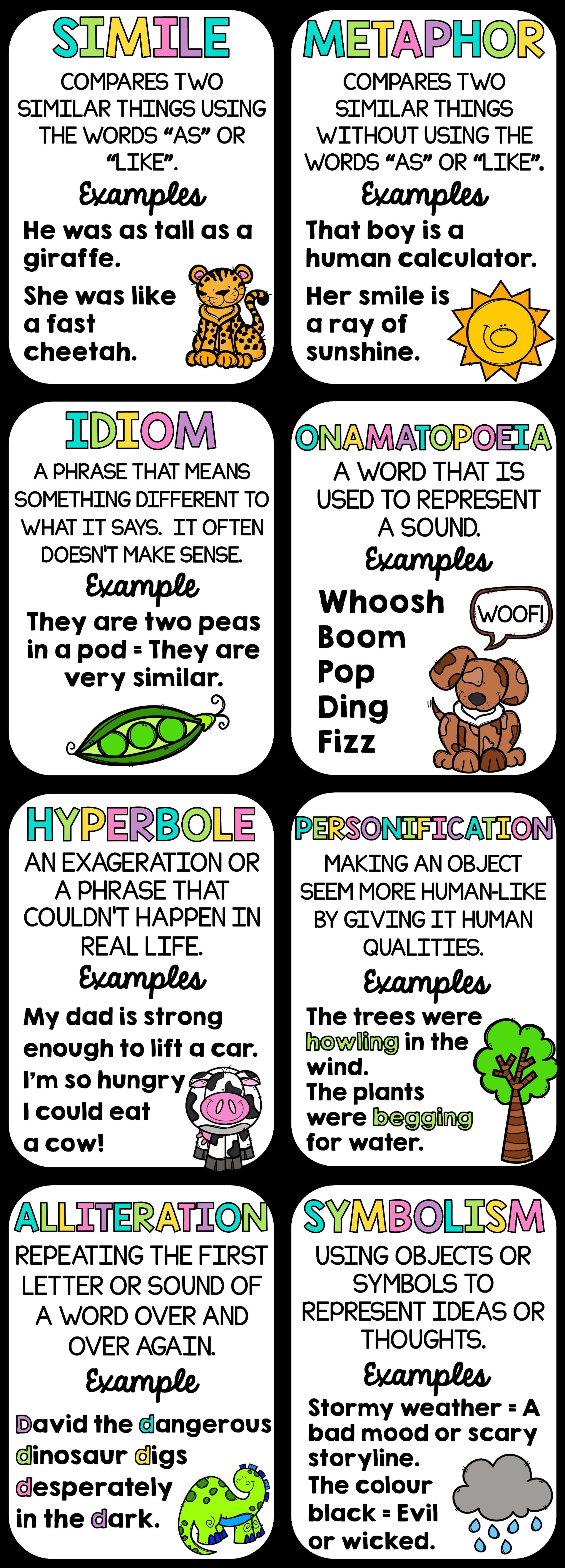 Figurative Language Classroom Poster Display