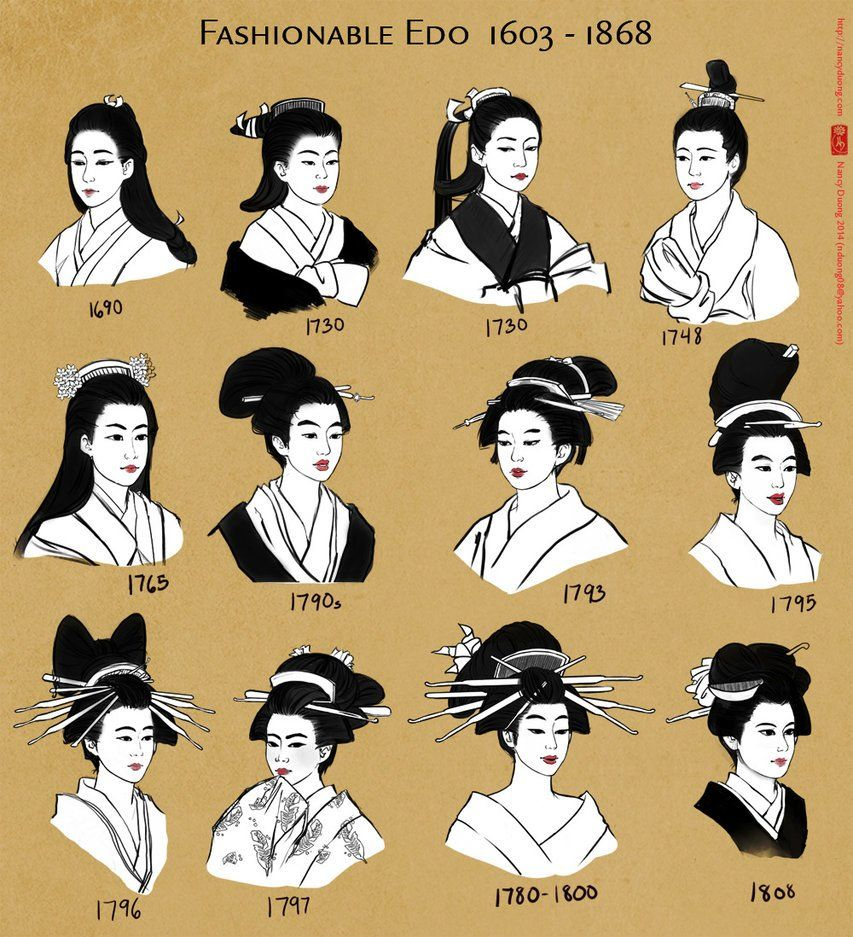 Long Feudal Japan Hairstyles For Yumi Japanese Traditional Clothing Japanese Hairstyle Traditional Japanese Hairstyle