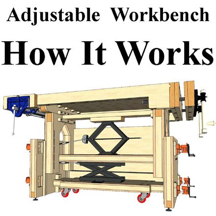 Adjustable Height Workbench Design - How and Why - Updated! -