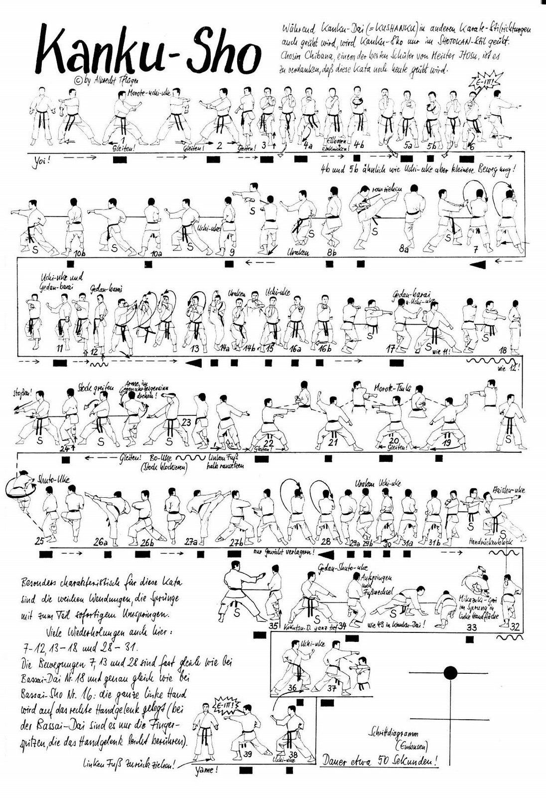 martial arts diagram directv genie swm wiring the value of karate kanku sho pinterest