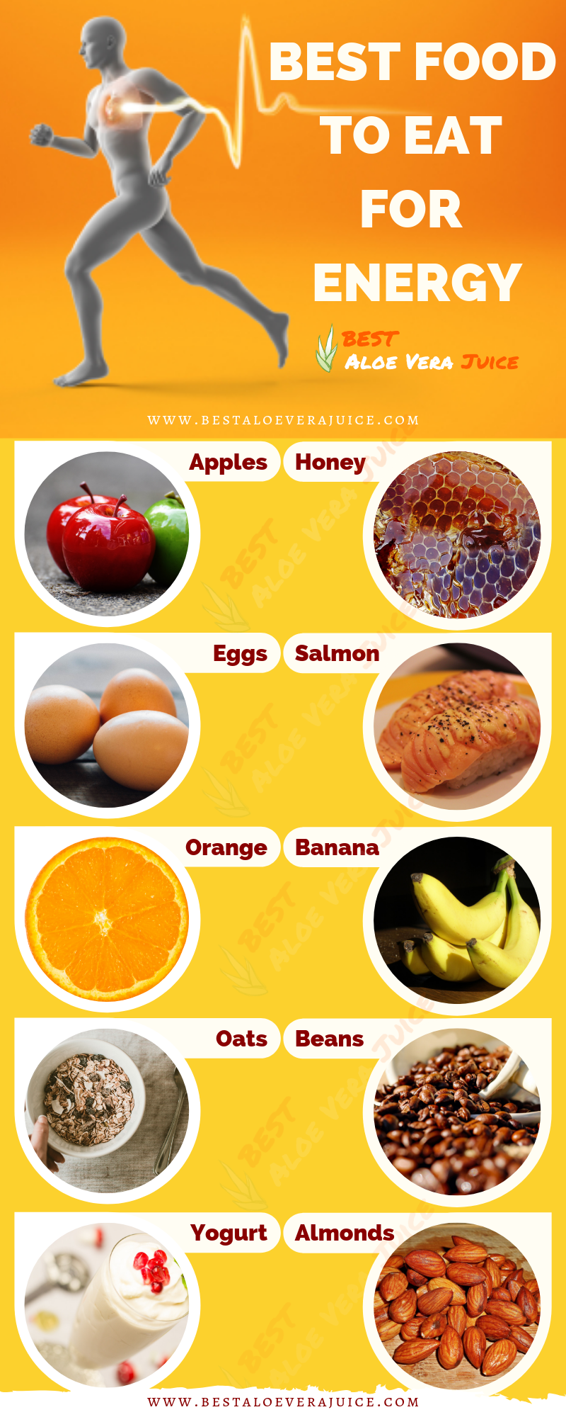 energy eat foods body fuel examples drinks boosting snacks boost healthy coffee things