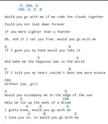 Would You Go with Me (2) | Ukulele | Pinterest | Guitar songs ...