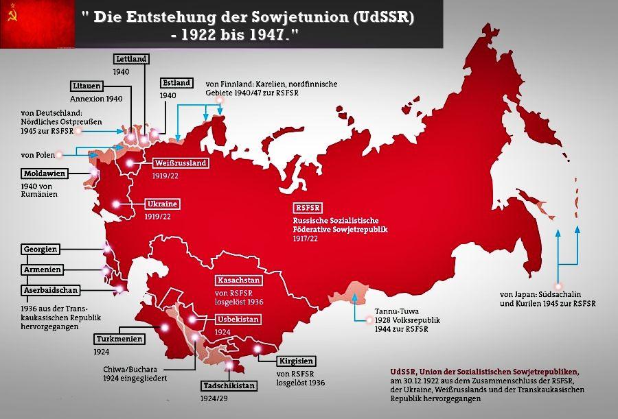 Sowjetunion Bild Von Der Wolpertinger Auf Russland Eine