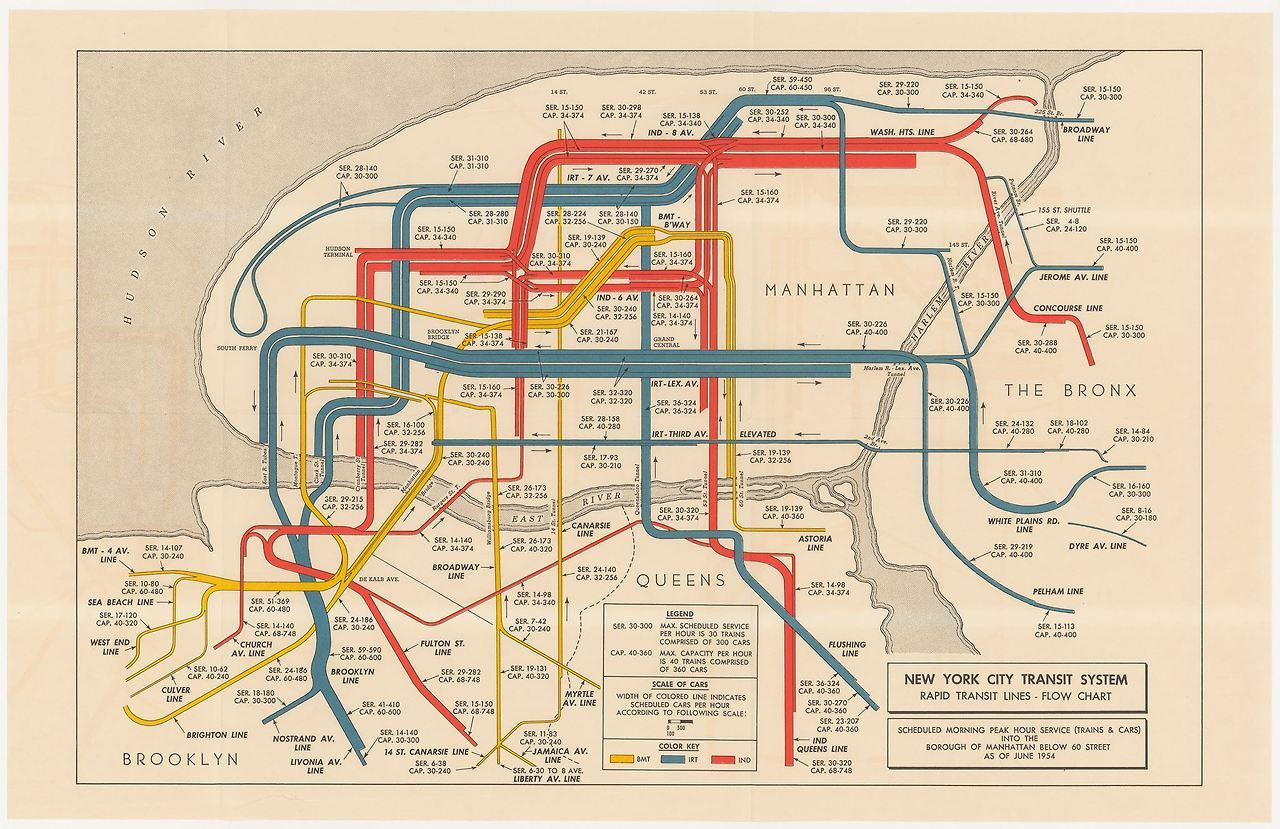 Subway Map Flow Chart.Nyc Transit System Rapid Transit Lines Flow Chart Cool Art Map