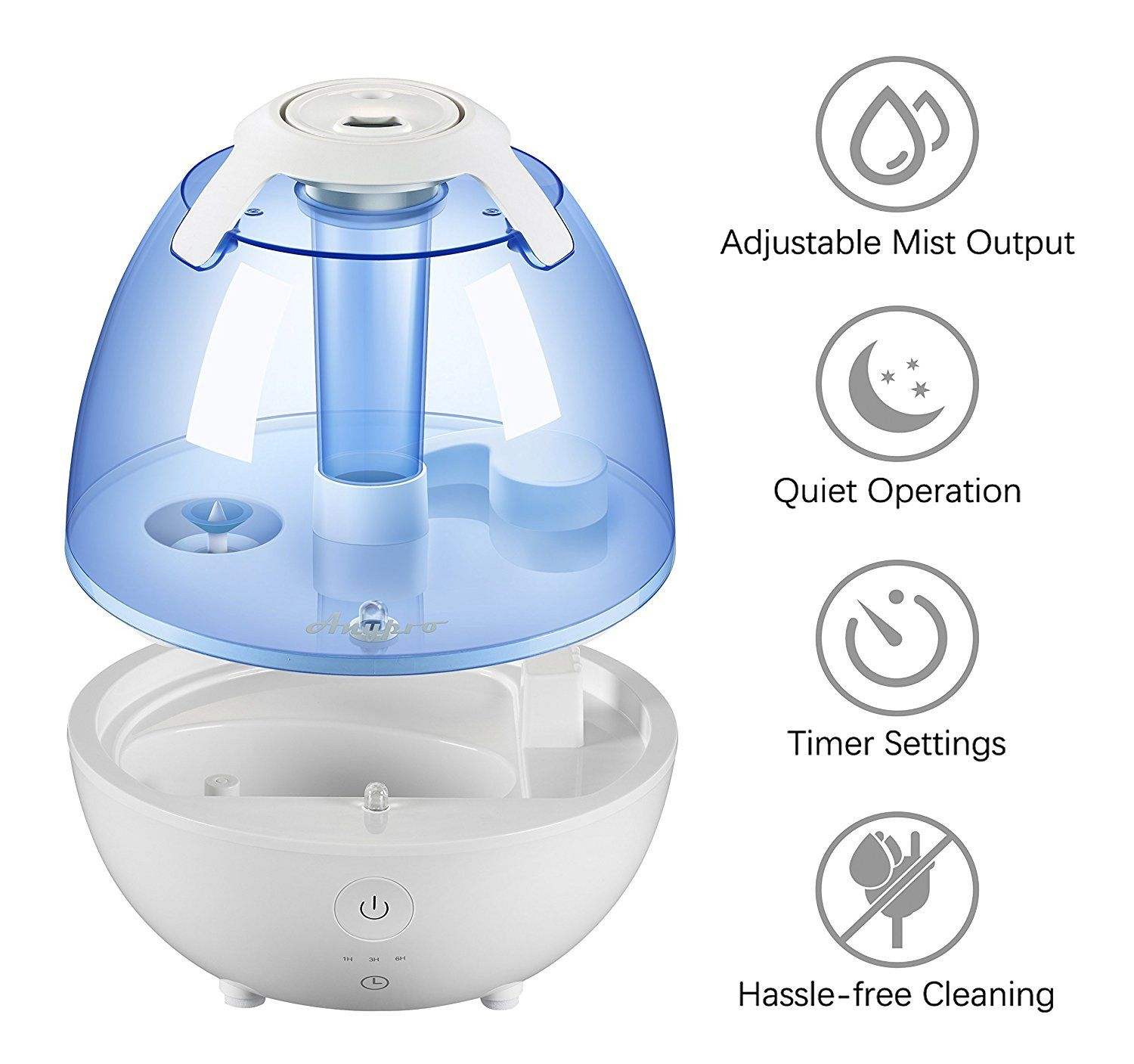 What Is The Best Humidifier To Buy