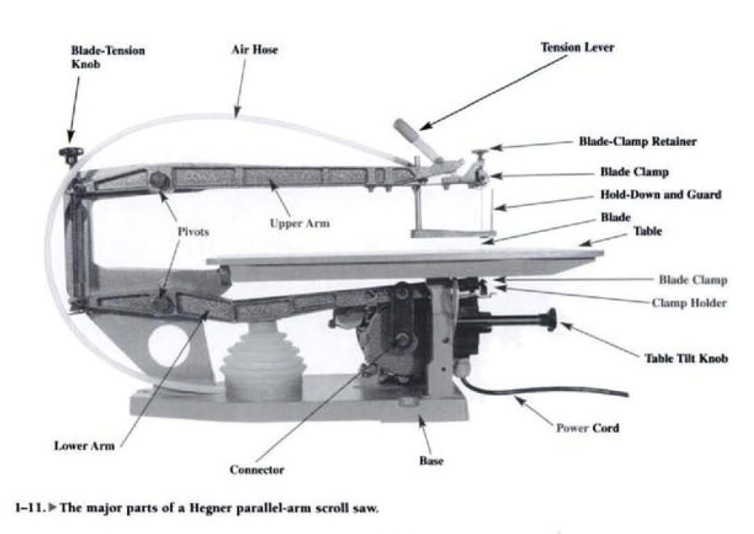 scroll saw diagram library of wiring diagram u2022 rh diagramproduct today scroll saw parts scroll saw parts accessories