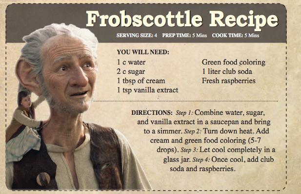 Bfg Recipe For Frobscottle