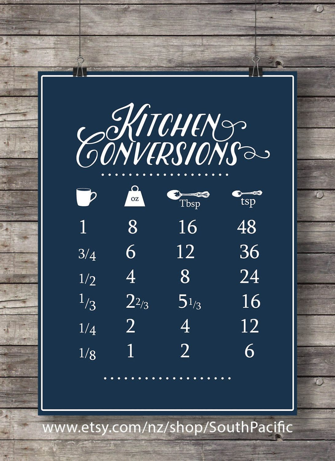 Kitchen conversions conversion chart printable kitchen measurements printable kitchen art modern farmhouse aspiring chef cooking art