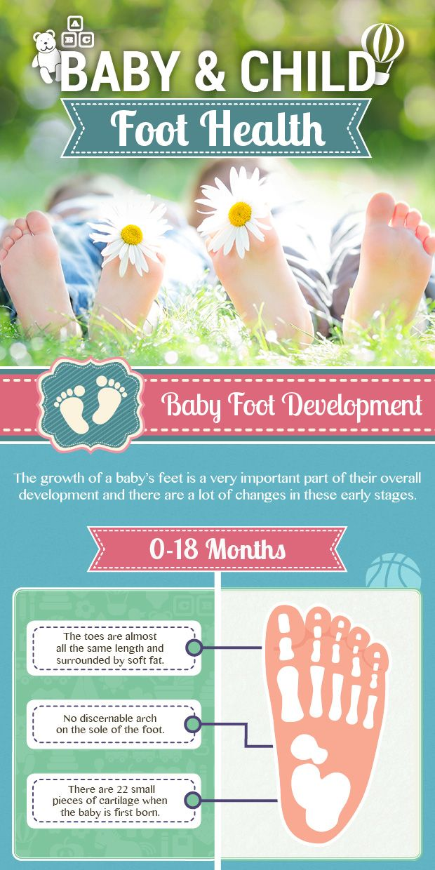 Serenity You: Baby and Child Foot Health