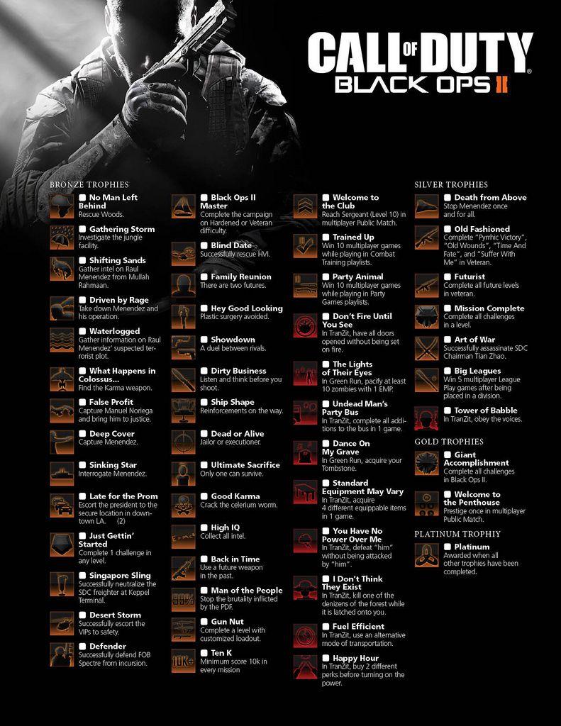 Black Ops II - Trophies / Achievements | Trophy Guides