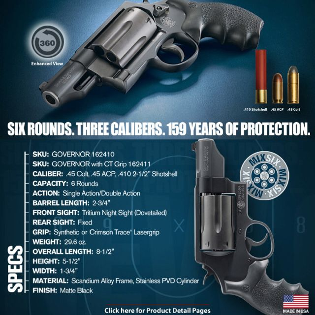 The Smith and Wesson Governor Does this go on my \