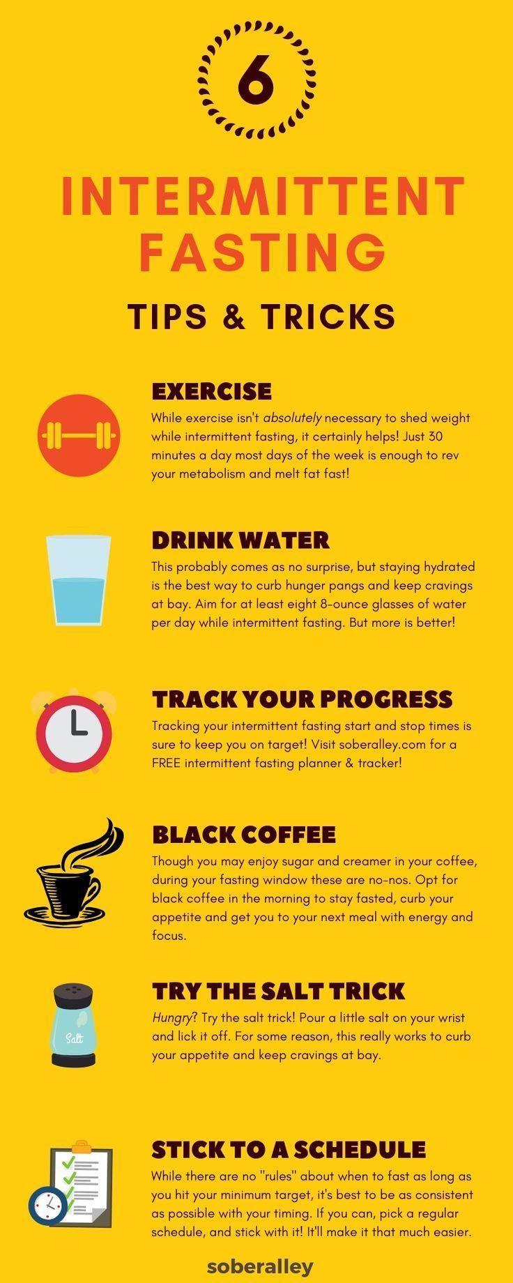 Intermittierendes Fasten 16/8 ist der beste Weg, um schnell abzunehmen! Sie können Fett verbr...