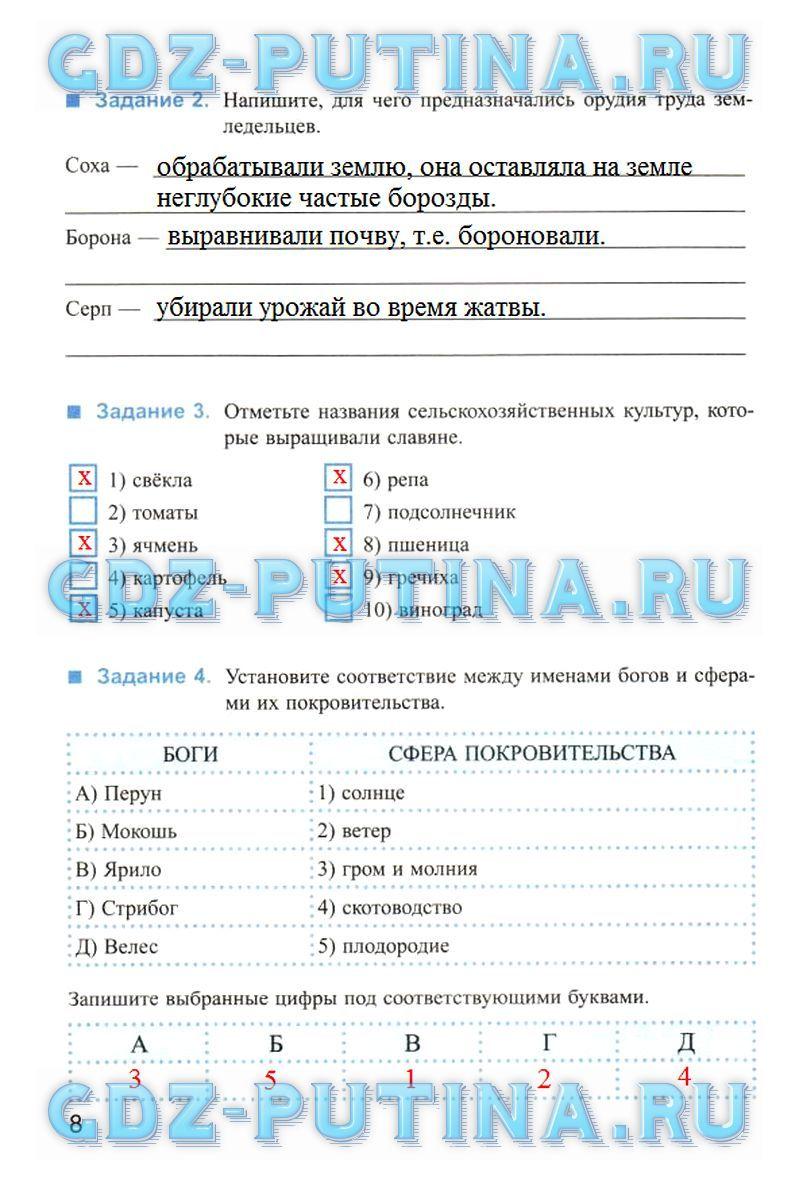 Ответы на рабочюю тетрадь по истории россии 9 класс