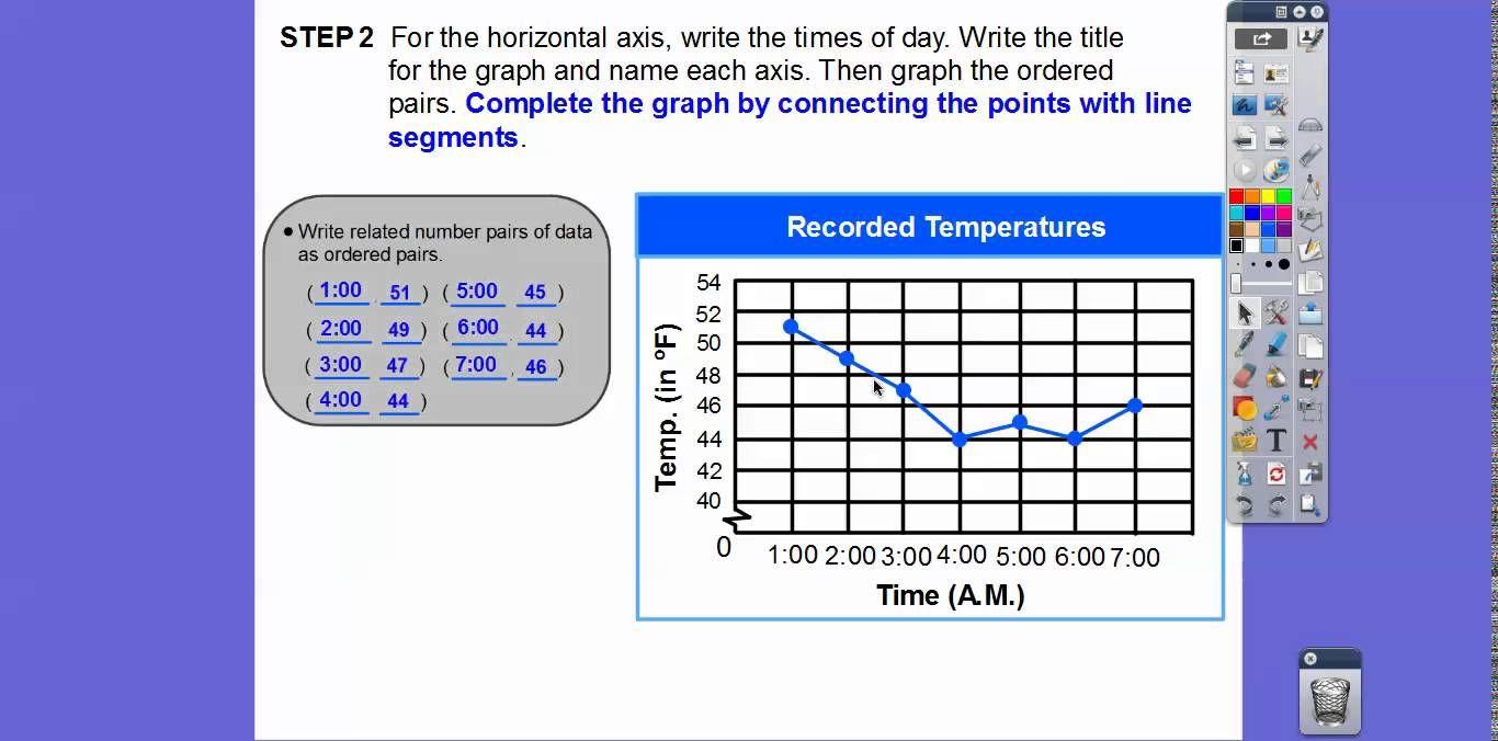 Line Graphs - Lesson 9 4 (Go Math!) | Measurement stuff | Line