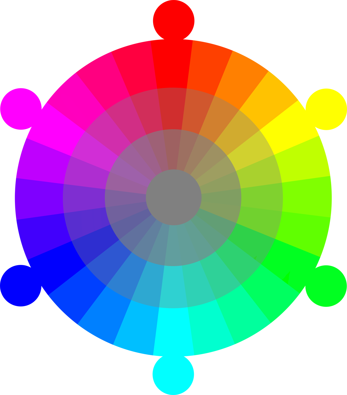 Color Wheel Rgb Cmyk 24 Hour With 2 Tones