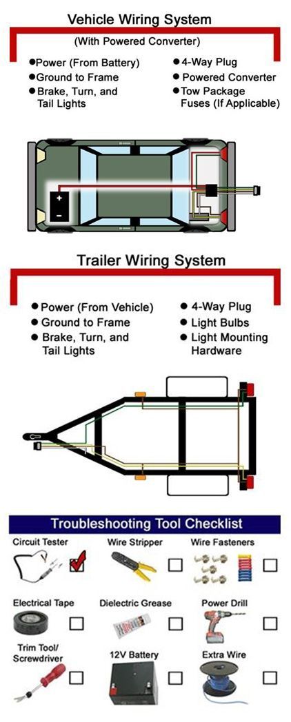 trailer wiring diagram 4 way troubleshooting