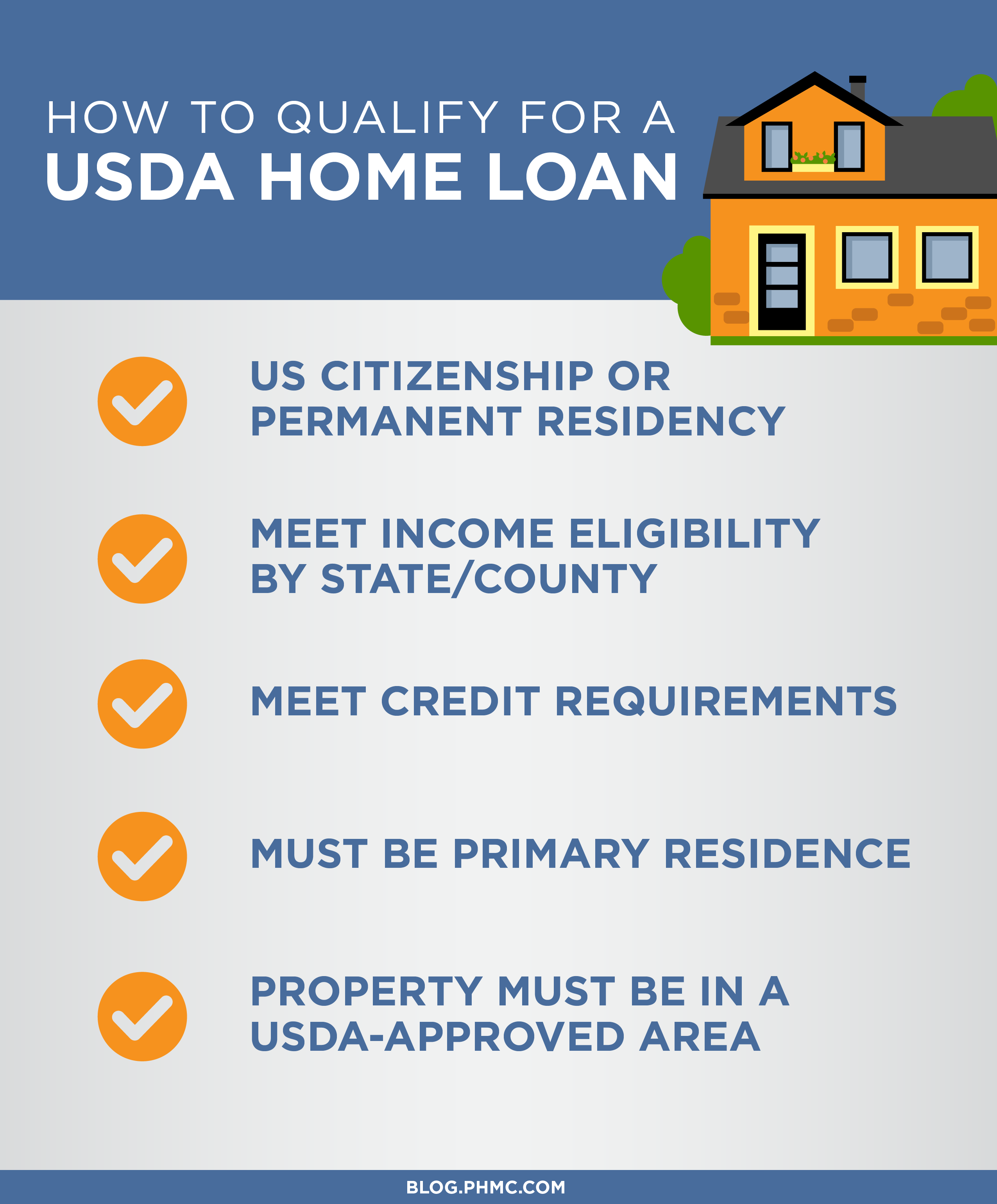 How To Qualify For A Usda Home Loan Home Loans Best Homeowners