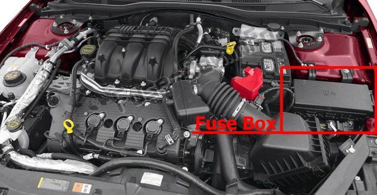 Fuse Box Diagram Ford Fusion 2010 2012 Fuse Box Ford Fusion Electrical Fuse