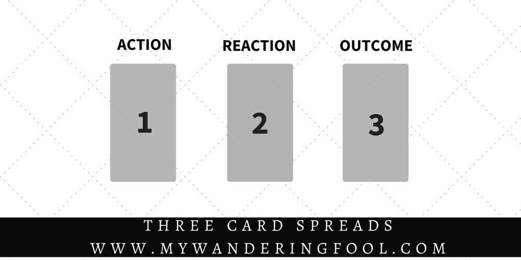 Three Card Tarot Spread | Oracle Cards | Divination Layout