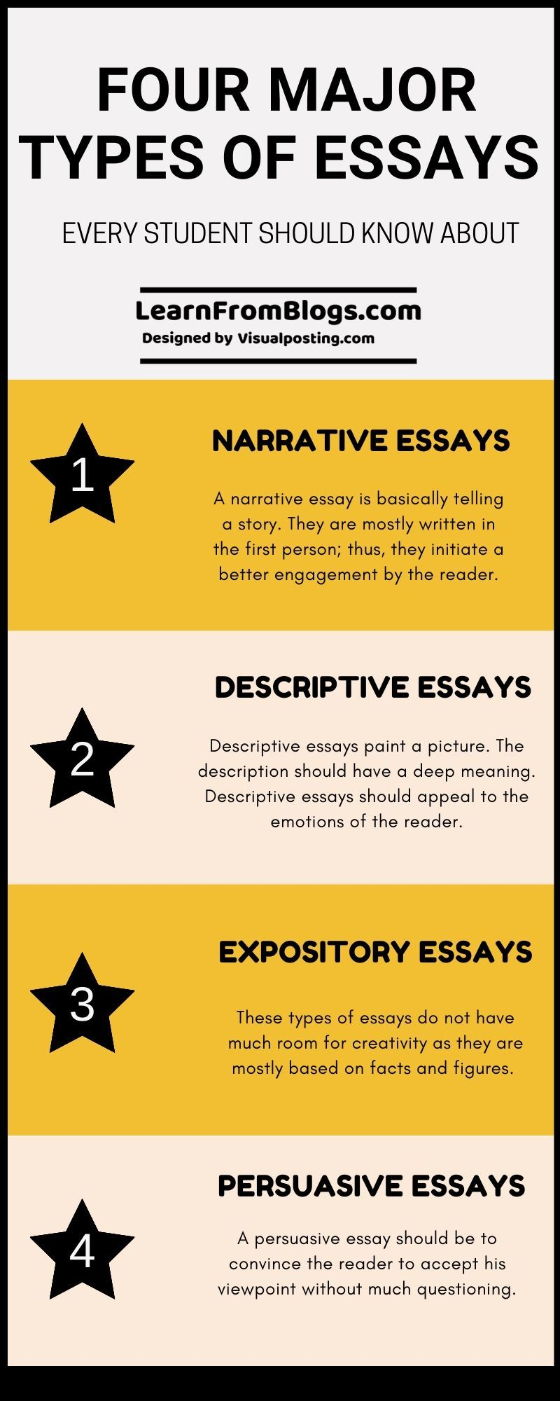 Type of essay writing how to write a good opening paragraph for an essay