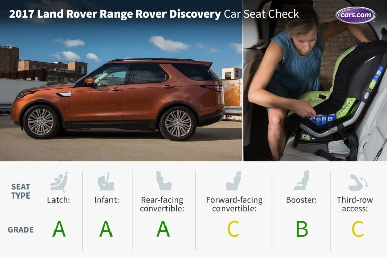 2017 Land Rover Discovery Car Seat Check Land rover
