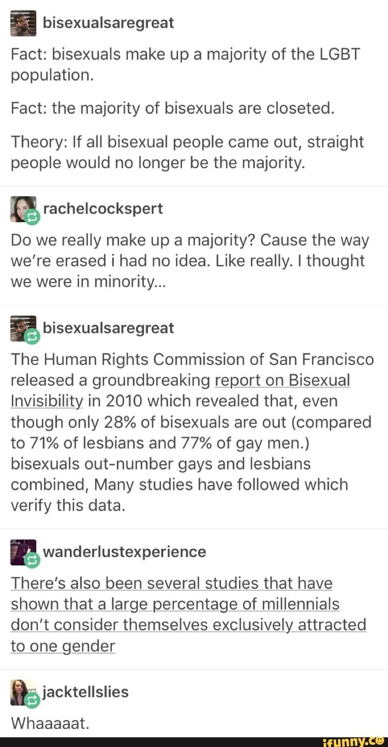 They are the minority in the gay community