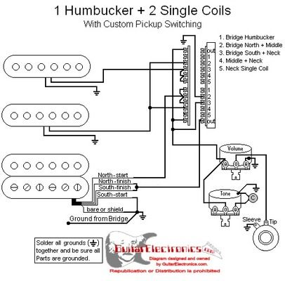 1 Humbucker 2 Single Coils 5 Way Switch 1 Volume 1 Tone 02