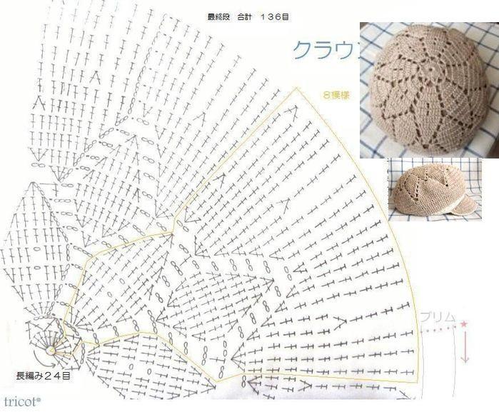 50f2149ea630fe13284db5a94796eccf.jpg (699×577)   Háčkované čepičky ...